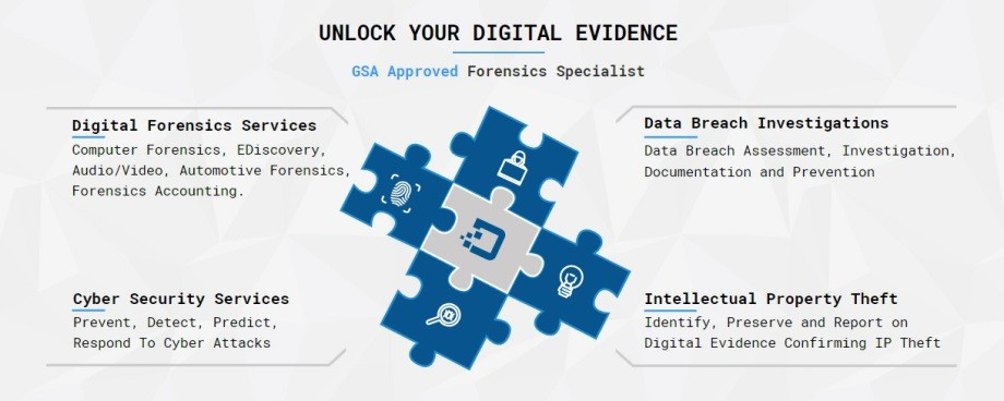 Tri State Detective Agency Digital forensics services